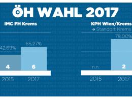 S.O.Krems_Results_v1 web5